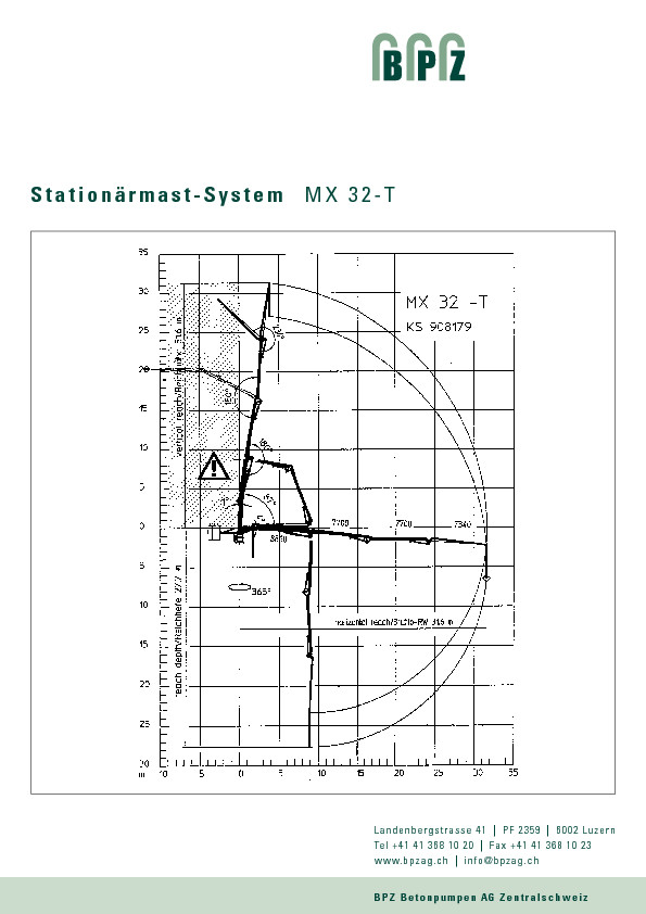 BPZ-Stationaermast-System.pdf.page-1